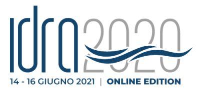 IDRA 2020